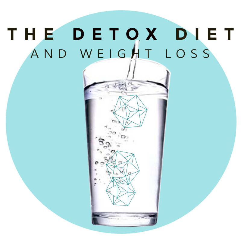 detox and weight loss unpacked